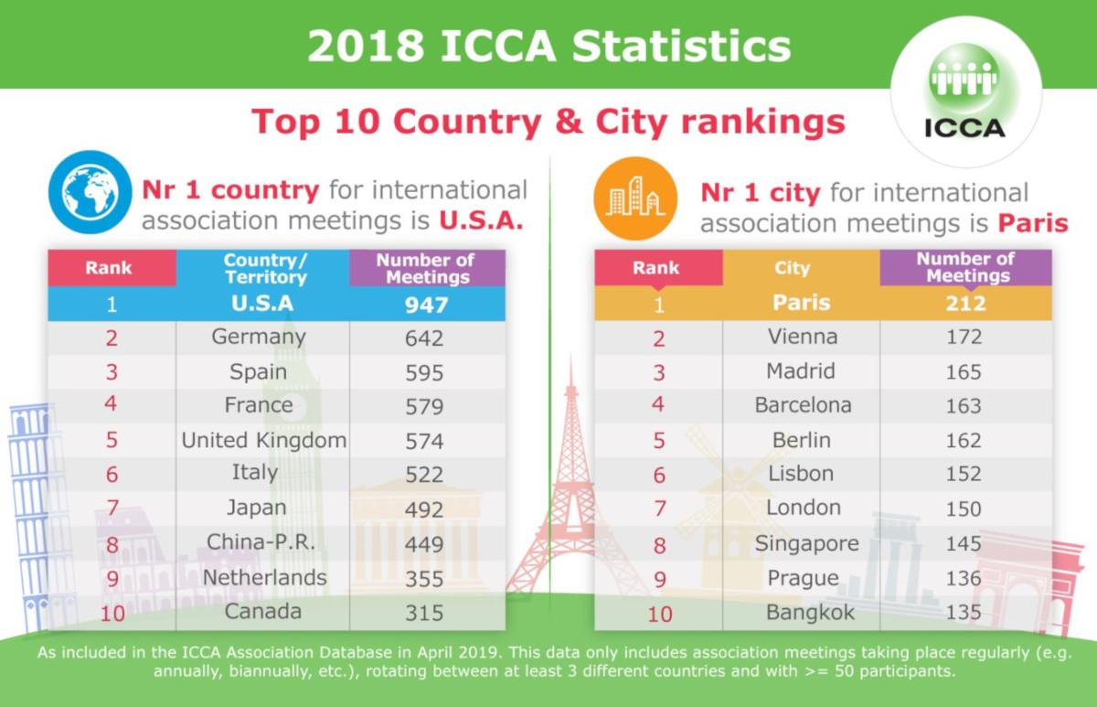 icca raport
