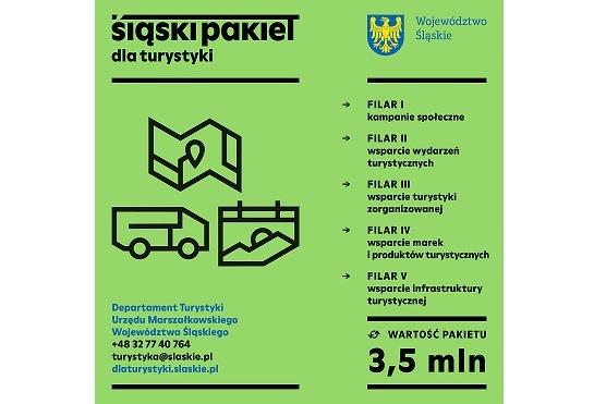 Śląsk pomaga branży turystycznej