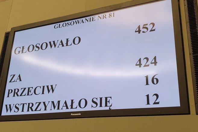 Ustawa o bonie uchwalona przez Sejm