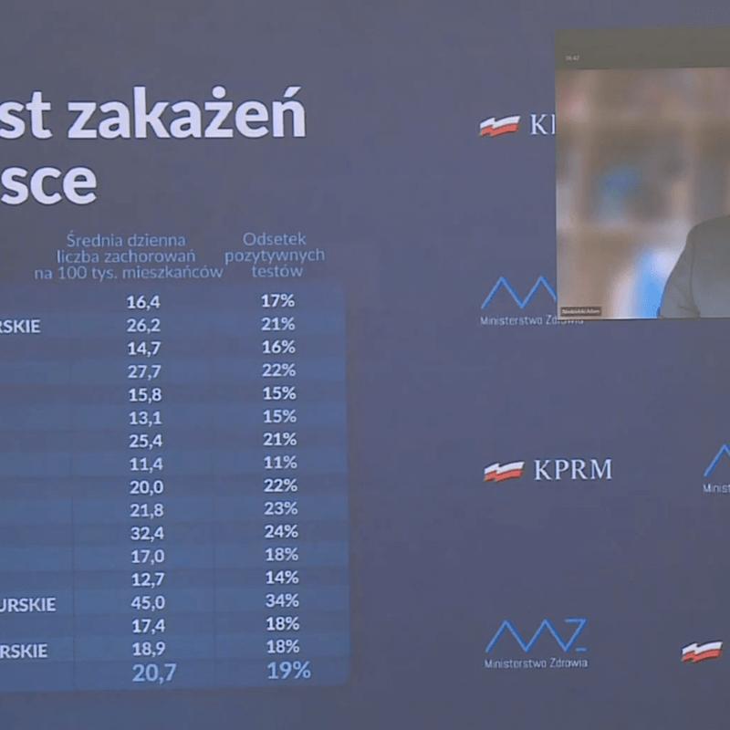 konferencja Adama Niedzielskiego